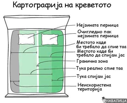 krevet11123
