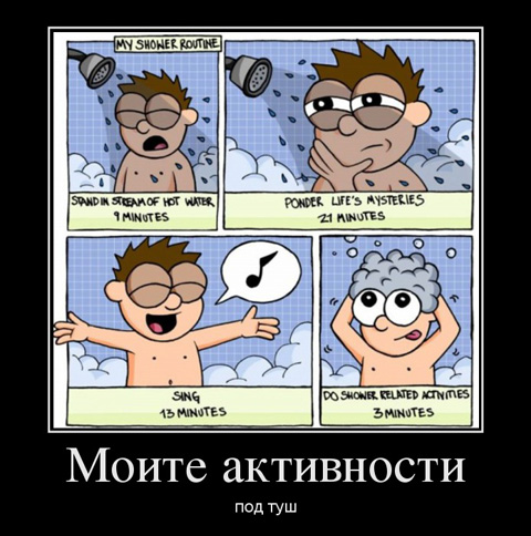 aktivnosti